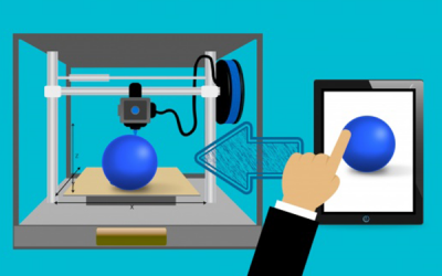 Make It with 3D Printing
